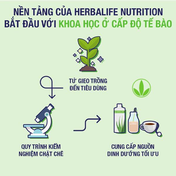 cach-uong-sua-herbalife-giam-can-nhatki247-7