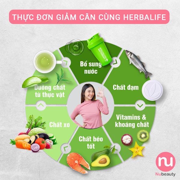 cach-uong-sua-herbalife-giam-can-nhatki247-5