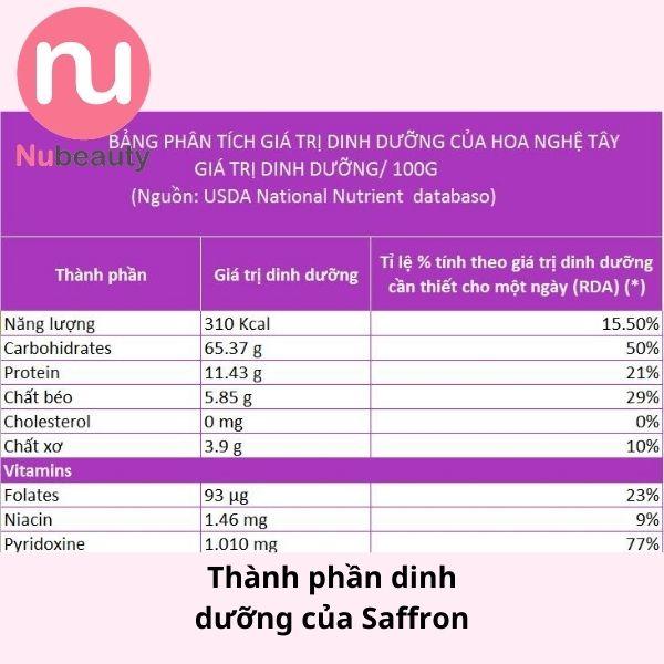 Saffron-tay-a-nubeauty-7-1.jpg